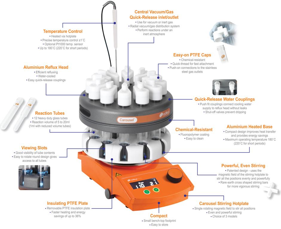 Heidolph Instruments : Carousel 12 Plus Reaction Station